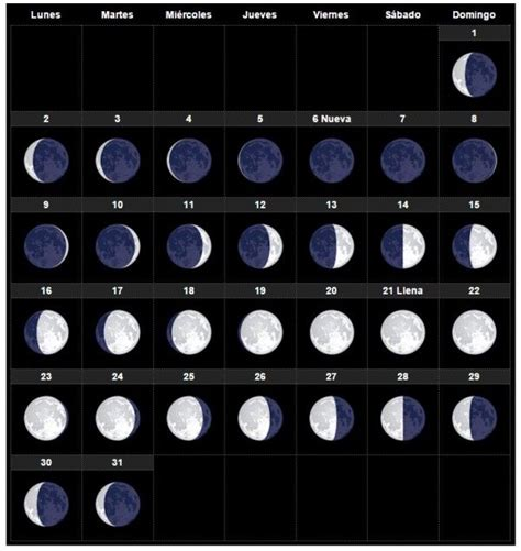 fecha de luna llena en mayo del 2016 17 best ideas about calendario de lunas on pinterest