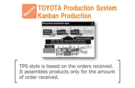 Toyota Production System Pdf Resume Gt Toyota Production System Kanban