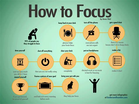 how to focus better how to focus better infographics society of revellers