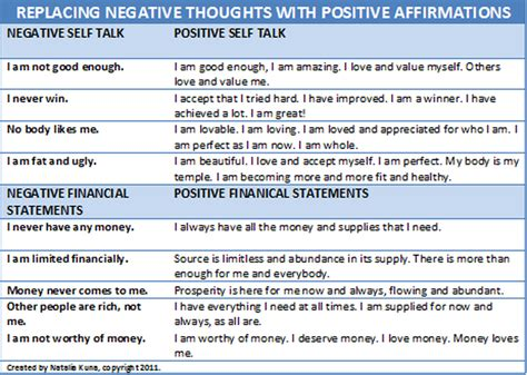 positive self talk guide daily affirmations and devotions to help you think better about yourself and feel better about the world around you ebook switching from negative to positive thinking behavior
