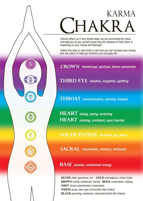 chakra colors 703 best images about chakra colour therapy on