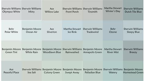 gray paint swatches bonnieprojects choosing paint colors