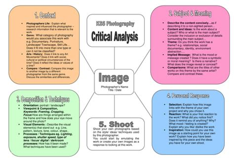 photography critical analysis  adamkempart teaching