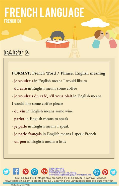 talk french grammar 1406679119 learning languages real and fictional