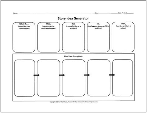 timeline templates biography timeline template free graphic organizers for teaching writing