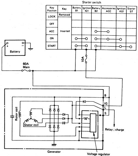 rb25det wiring diagram alternator rb25det free engine