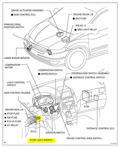 Brake Light System Fuse My 06 Toyota Will Not Go Into Gear And The Brake Lights