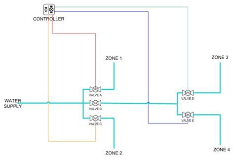 sprinkler wiring re connect diagram plumbing