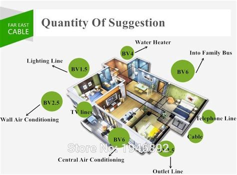 100 house hold wiring home wiring plan software