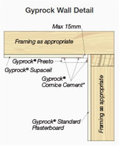 How To Cut Gyprock Cornice presto cornice clean and modern gyprock