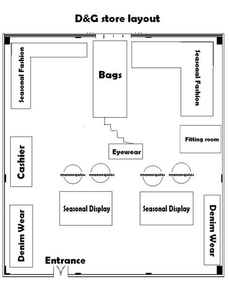 store layout questionnaire clothing store layout joy studio design gallery best