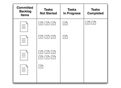 scrum backlog card template sprint backlog