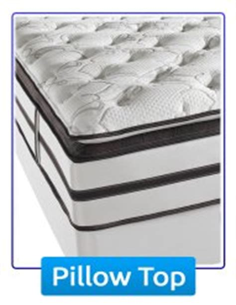 difference between pillow top and top bedroom mattresses 6531 pillowtop reversible