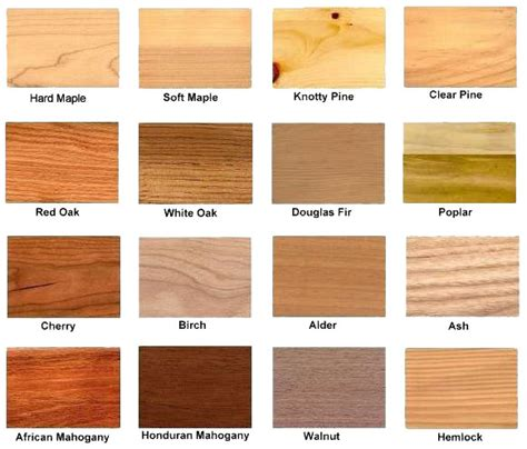 an introduction on types of hardwood finish greenvirals style