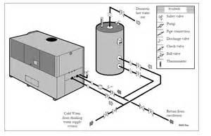 wiring honeywell thermostat for pellet stoves harman xxv pellet stove elsavadorla