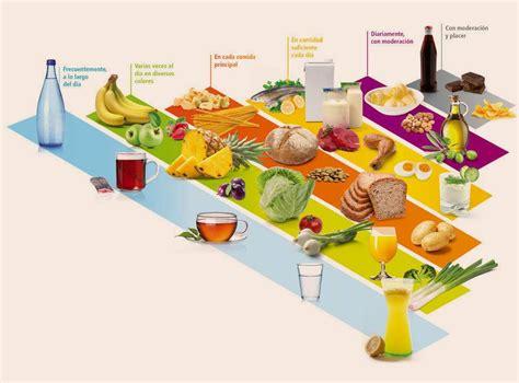 piramides de los alimentos pir 225 mide de los alimentos la dieta saludable para ni 241 os y