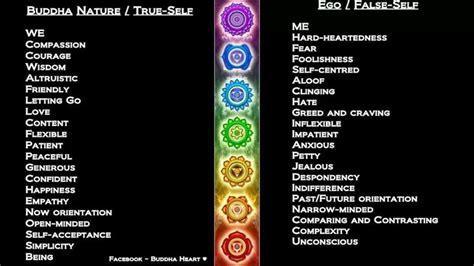 Self Ego buddha nature true self vs ego false self false vs true