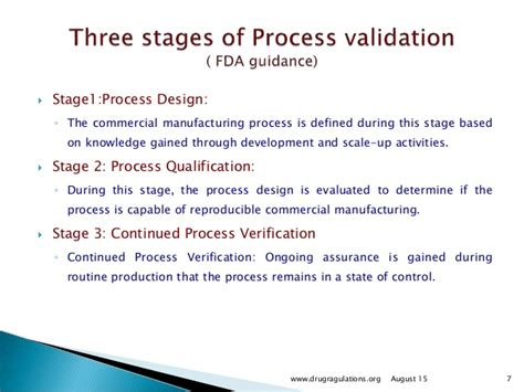design validation definition fda process validation for beginners fda ema approach