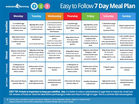 day plans for simple healthy diet menu coupon for nutrisystem