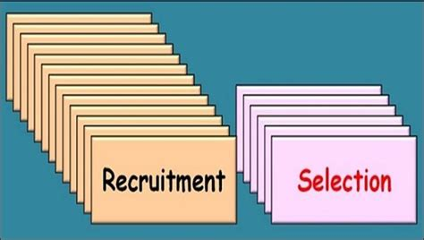 Recruitment And Selection Quick Guide Tutorialspoint
