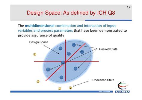 design space ich q8 definition bridging the gap between data knowledge