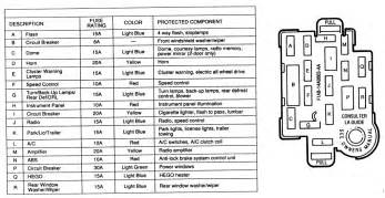 1998 mazda b4000 fuse box diagram images frompo 1