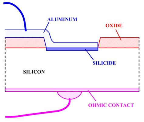 what are schottky barrier diodes diode