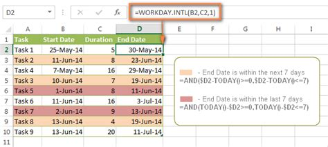 Calendar 60 Days From Today Excel Conditional Formatting For Dates Time Formula