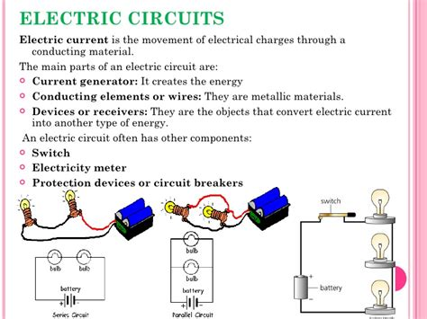 parts of electric circuit electricity and magnetism by mabel aliste