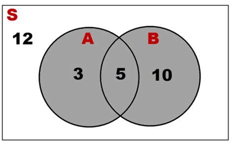 venn diagram probability calculator 3 circles probability of unions ck 12 foundation