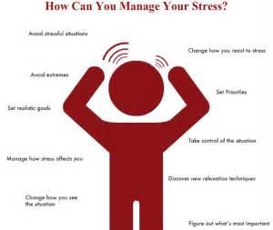 Avoid Stress Essay by Stress Management Jeffreysterlingmd