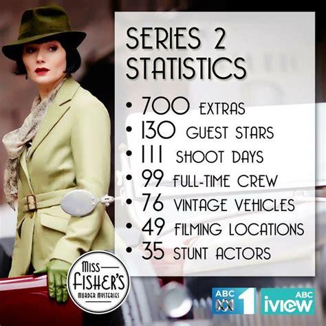 cast of miss fisher s murder mysteries imdb miss fisher murder imdb newhairstylesformen2014 com