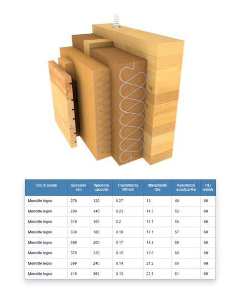rivestimento in legno per pareti esterne pareti esterne architettura lamellare