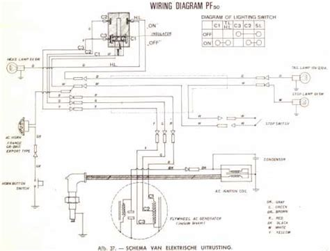 honda pf50 amigo wiring schematic 4 stroke net all the