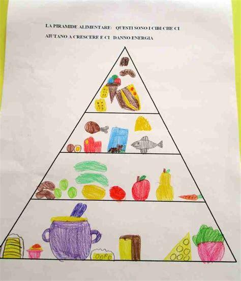 progetti alimentazione scuola infanzia 189 fantastiche immagini su schede didattiche su