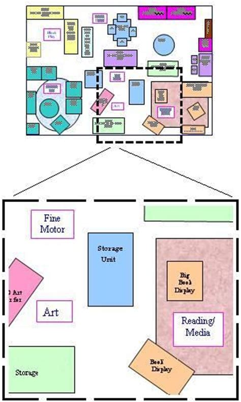 home daycare layout design 17 best ideas about daycare setup on pinterest home