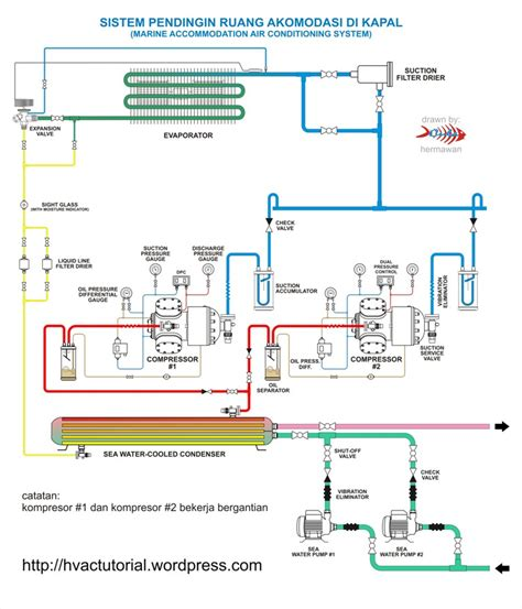 marine accommodation air conditioner piping diagram