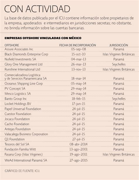 tabla salarial de construccion civil del peru 2016 tabla salarial de sueldos en construccion civil 2016