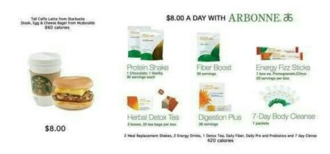 Arbonne 30 Day Detox Cost by 1019 Best Images About Arbonne On 30 Day