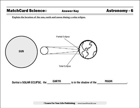 sun diagram coloring page 12 best images of worksheets on from the sun shadows