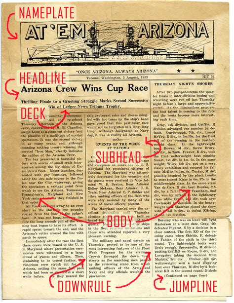 layout newspaper definition where is the deck in page layout