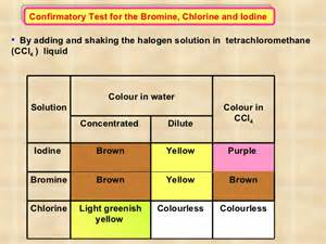 bromine color oxidation reduction