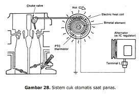 Switch Temperatur Kijang dasar teknik otomotif sistem karburator