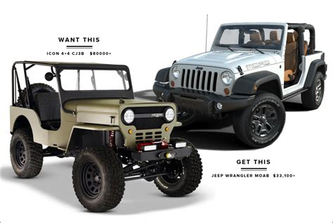 Icon 4x4 Cj3b Vs Jeep Wrangler Moab Gear Patrol