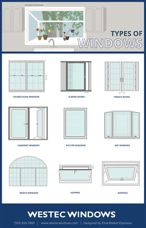 Different Types Of Window Treatments by Images Of Sliding Glass Door Types Woonv Com Handle Idea