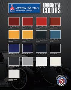 sherwin williams automotive paint colors factory five sherwin williams paint color names announced