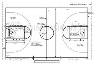 basketball court dimensions measurements
