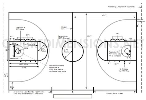 college basketball court dimensions pictures to pin on pinterest pinsdaddy