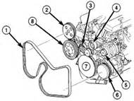2005 Chrysler Town And Country Engine Diagram Mitsubishi Lancer Evolution 2 0 2006 Auto Images And
