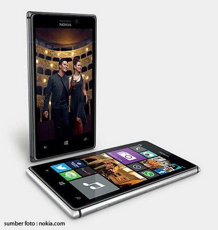 Handphone Nokia Lumia Terbaru harga gadget terbaru harga handphone nokia lumia terbaru